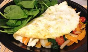 Chili Pepper Egg White Omelet Is It Possible to Change Your Metabolism?