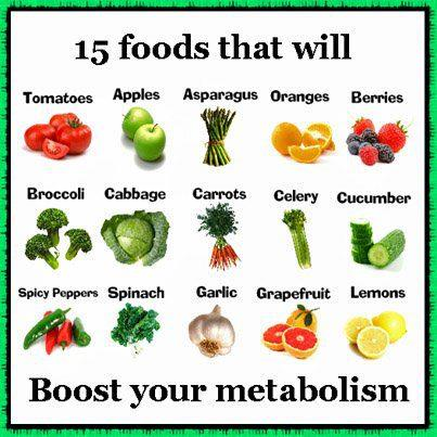 Foods That Can Speed Up Your Metabolism